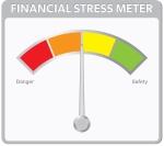 Stress Meter ROYG